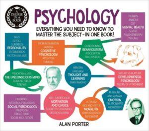 psychology wriitng